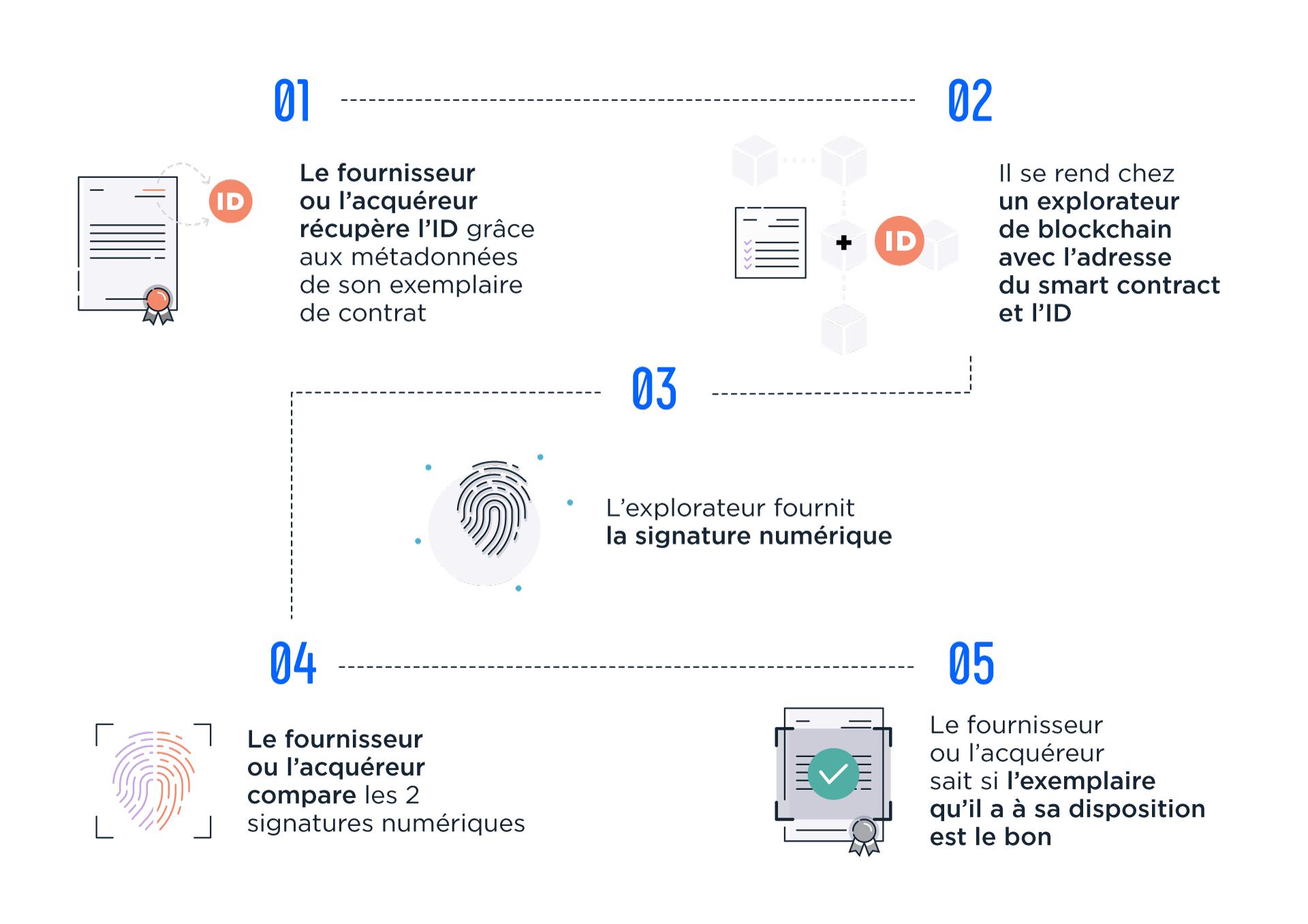 blockchain-schema2