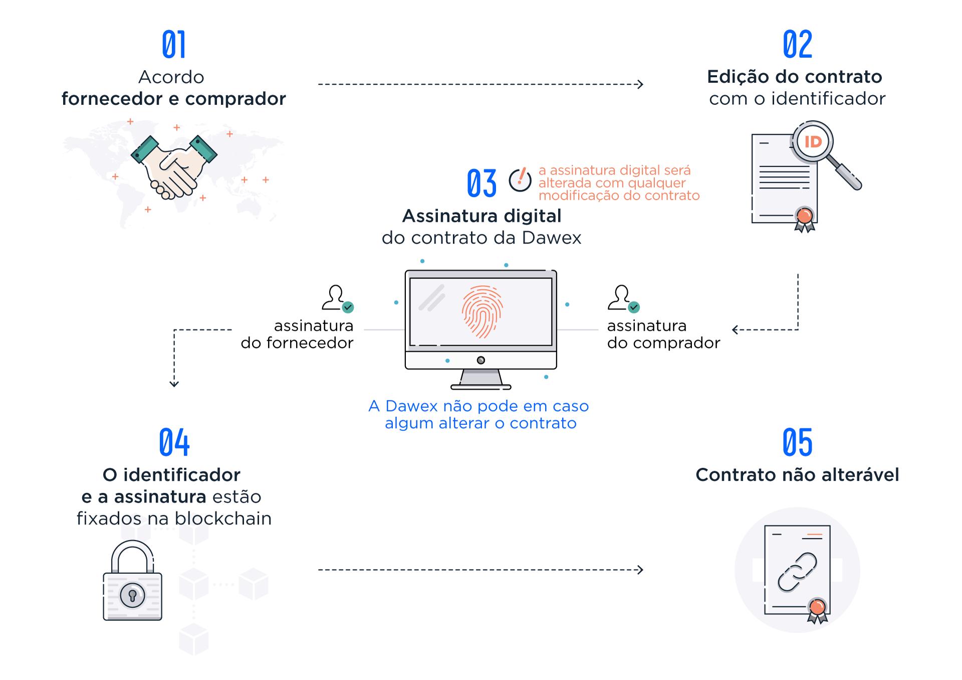 blockchain-schema1